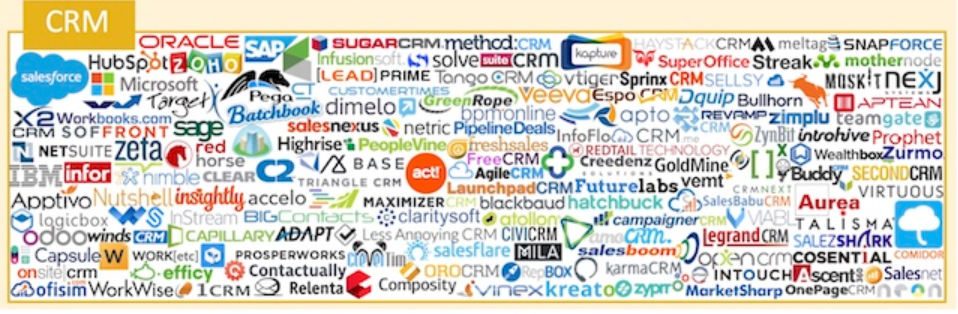 panorama crm chief martech