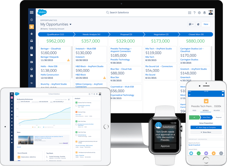 crm mobile salesforce