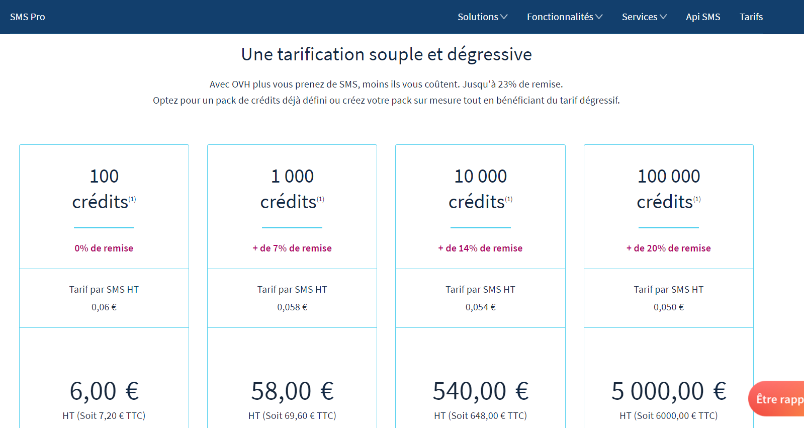 pricing saas exemple ovh sms
